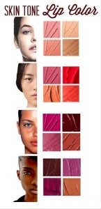 lipstick-shade-w-skin-pinterest